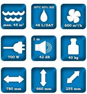 DRY 400 mallin tekniset tiedot